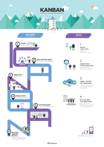 kanban_infographic_printable