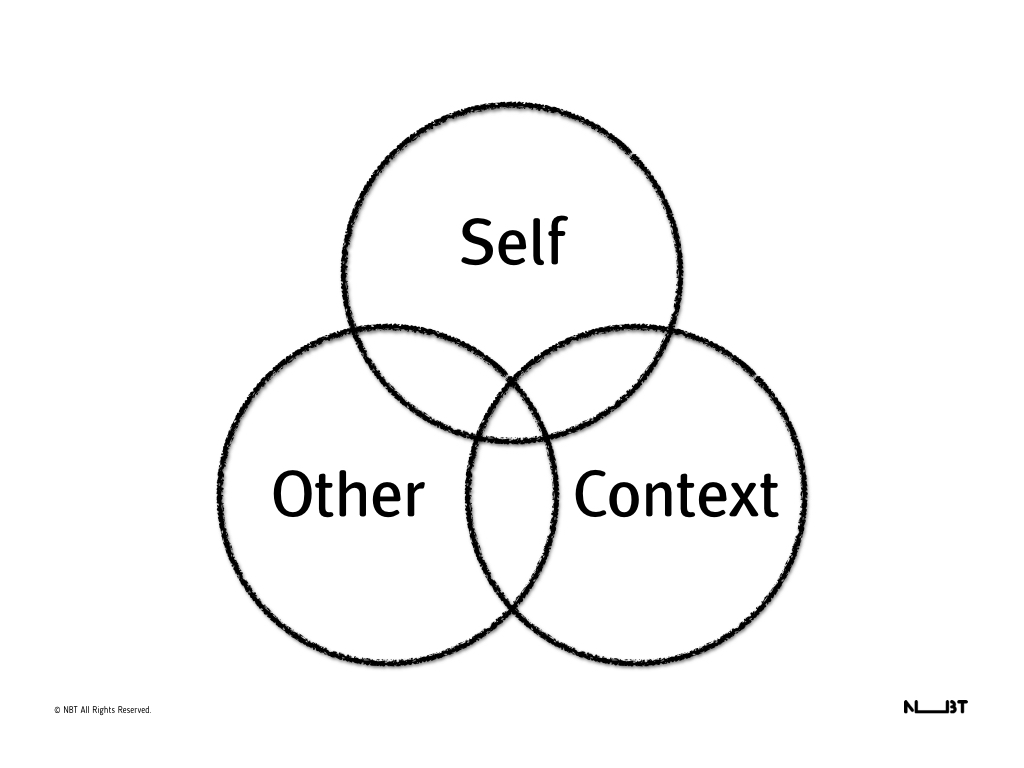 Self-organization is not self-organized.029