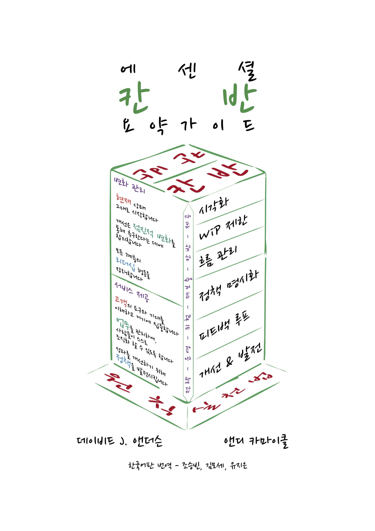 에센셜 칸반 요약가이드 – Self, Other and Context
